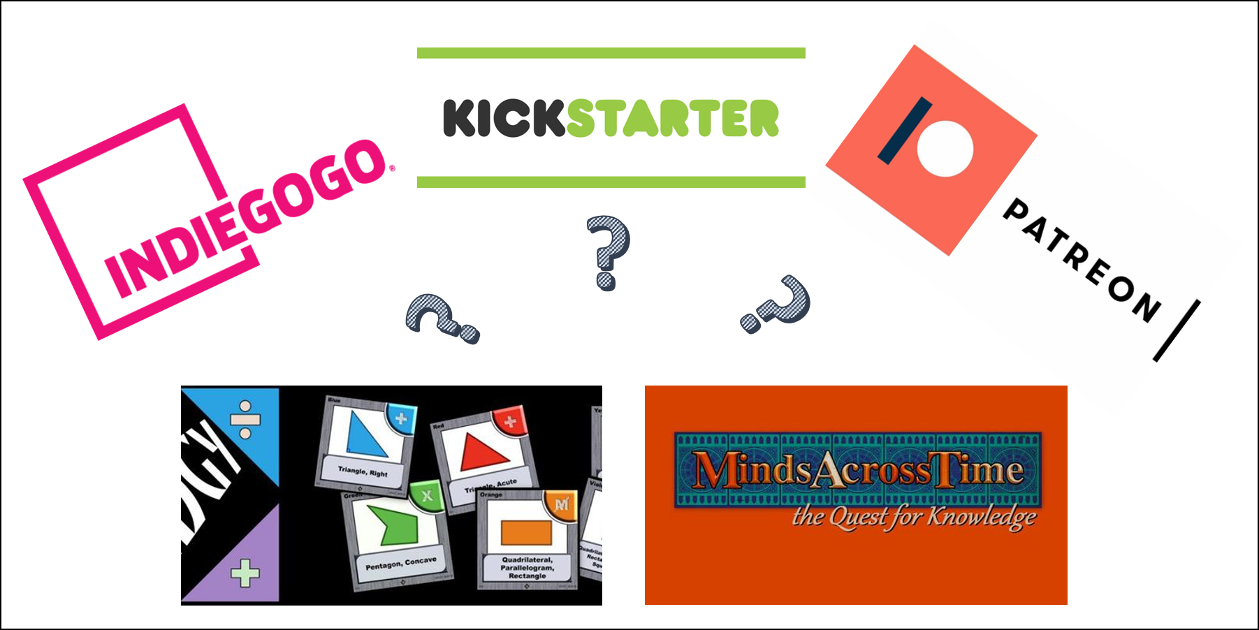 Which Crowdfunding Platform and Why?